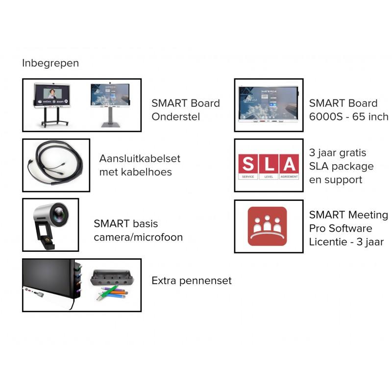 6000s Videopakket - inbegrepen accessoires