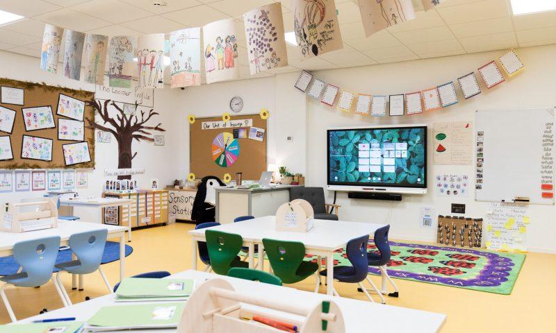 SMARt Board onderwijs amity educatie